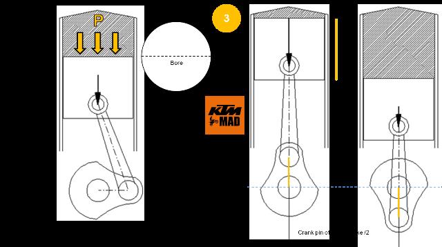 How To Calculate Bike Engine Torque Ktm Mad